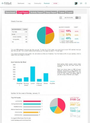 Fitbit Premium, pague anualmente para ter relatórios avançados.
